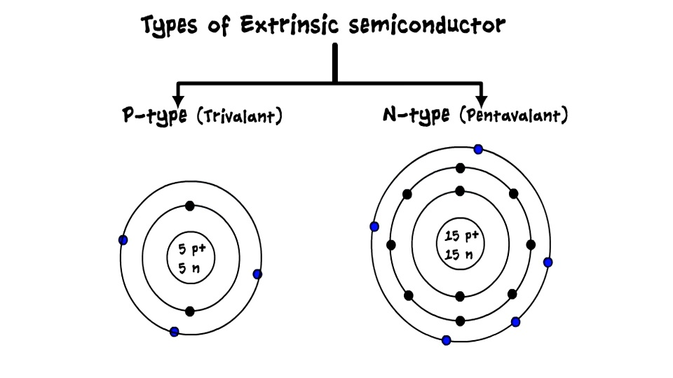 semiconductor1